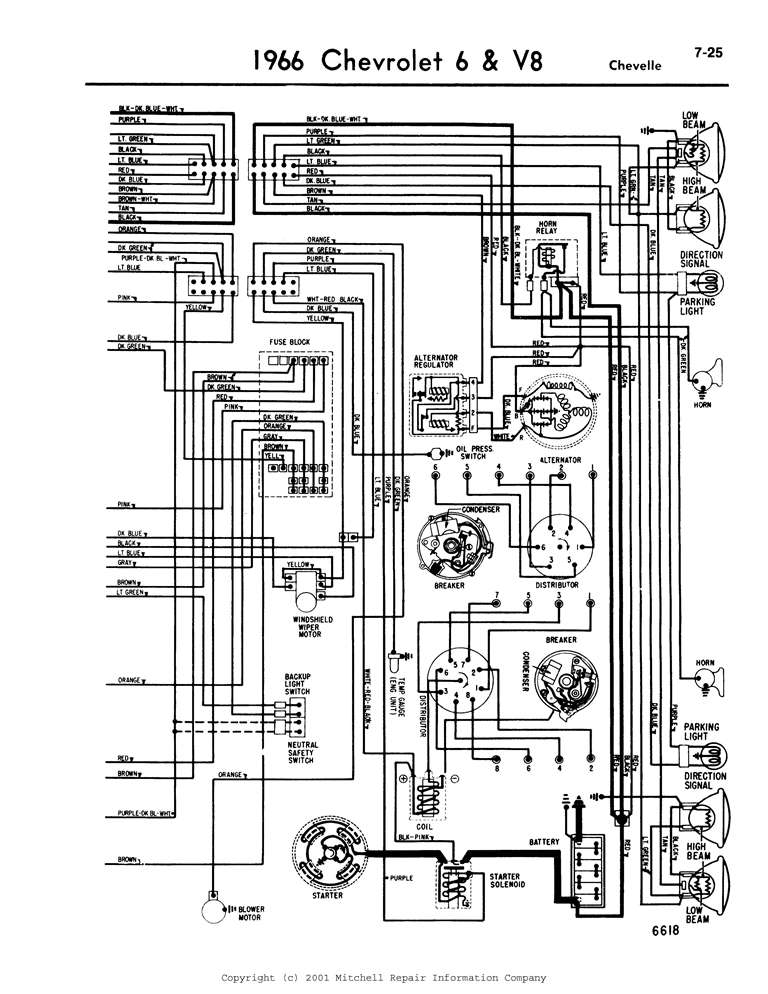 Regulator Wiring Diagram For 1970 Chevelle 79 El Camino Wire Diagram 2005ram Periihh Jeanjaures37 Fr
