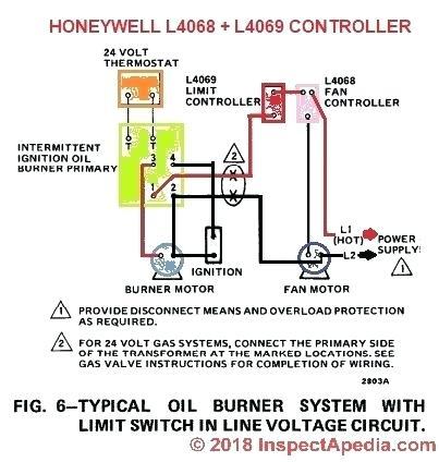 [EQHS_1162]  KZ_0772] Hvac Transformer Wiring Schematics Wiring Diagram | Furnace Transformer Wiring |  | Sapre Oxyt Olyti Socad Stic Jebrp Dome Kapemie Ndine Joami Hyedi  Mohammedshrine Librar Wiring 101