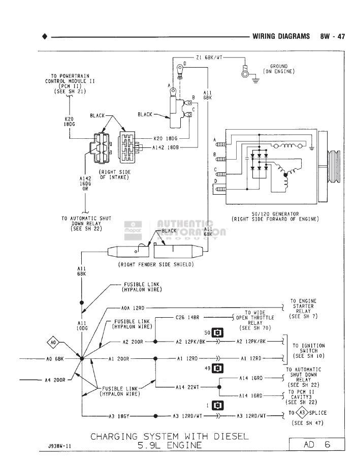 Magnificent 2003 Dodge Diesel Alt Wiring Wiring Schematic Diagram 181 Beamsys Co Wiring Cloud Genionhyedimohammedshrineorg
