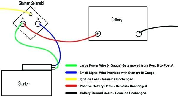 Dm 2829 Solenoid Wiring Diagram Ford Mustang Starter Solenoid Wiring Diagram Schematic Wiring