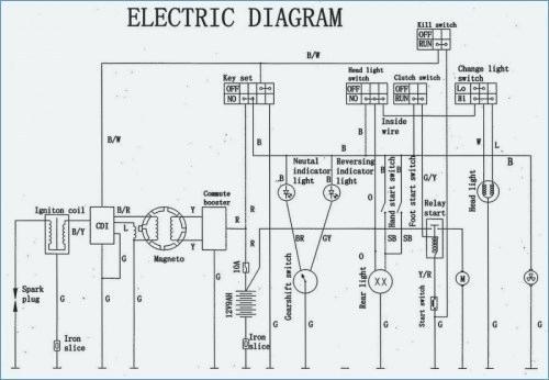 [DIAGRAM_1CA]  MO_1260] Chinese Atv Wiring Diagrams Likewise Chinese Go Kart Wiring Diagram  Free Diagram   250cc Atv Wiring Diagram Switch      Batt Umng Mohammedshrine Librar Wiring 101