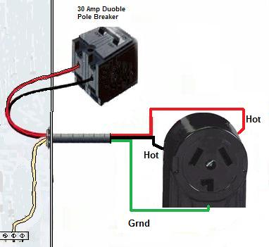 Admirable Home Wiring Diagram 240V Outlet Basic Electronics Wiring Diagram Wiring Cloud Domeilariaidewilluminateatxorg