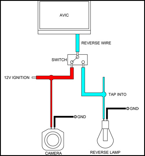 [FPER_4992]  WM_4297] Wiring Backup Camera To Switch Download Diagram | Camera Switch Wiring Diagram |  | Bapap Inama Mohammedshrine Librar Wiring 101