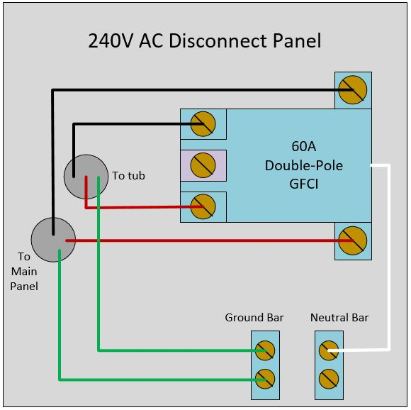 Sensational Electrical How To Wire A 240V Disconnect Panel For Spa That Does Wiring Cloud Dulfrecoveryedborg