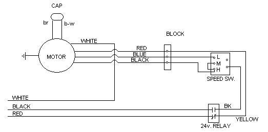 Strange Home Wiring Diagram 240V Outlet Basic Electronics Wiring Diagram Wiring Cloud Ittabisraaidewilluminateatxorg