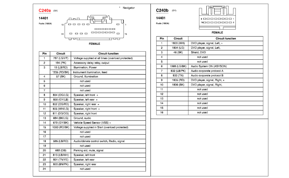 03 expedition wiring diagram  rca wiring diagrams
