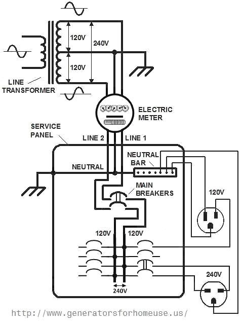 Fabulous Wiring Diagram 240V General Wiring Diagram Data Wiring Cloud Inklaidewilluminateatxorg