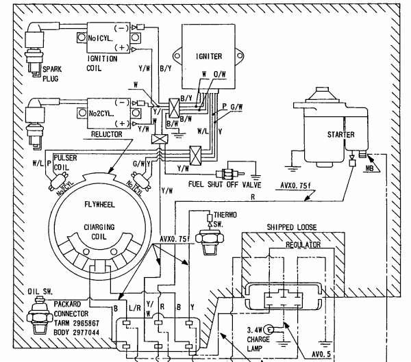 John Deere 425 Pto Wiring Diagram