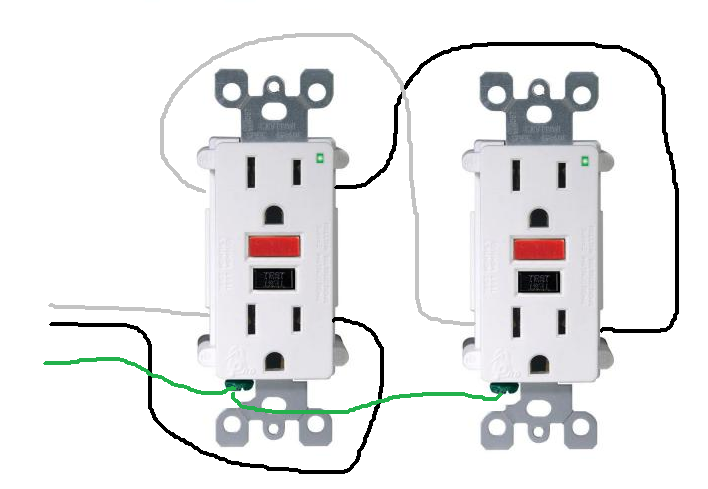 Fabulous House Outlet Wiring Diagram Basic Electronics Wiring Diagram Wiring Cloud Onicaalyptbenolwigegmohammedshrineorg