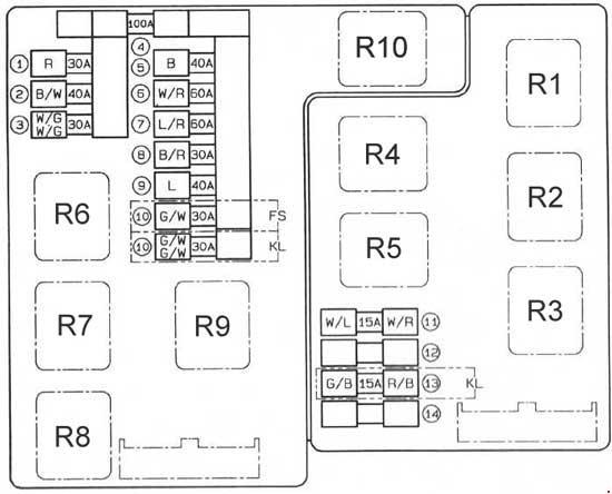 [SCHEMATICS_4CA]  NN_4323] 1997 Mazda Mpv Main Fuse Box Free Diagram | Mazda E2000 Main Fuse Box |  | Timew Inrebe Mohammedshrine Librar Wiring 101