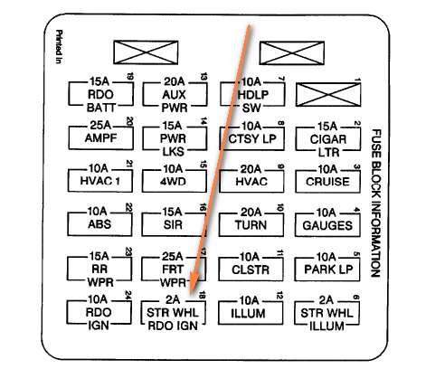1999 gmc jimmy fuse diagram wiring schematic wiring diagrams pic 1999 gmc jimmy fuse diagram wiring