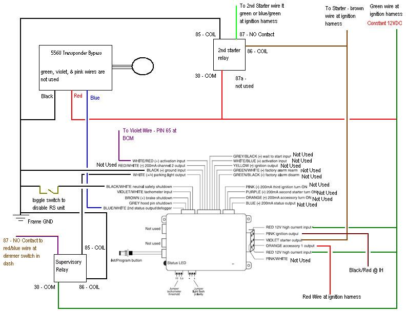 TO_1698] Viper Alarm Wiring Diagrams For Car Schematic WiringKapemie Momece Mohammedshrine Librar Wiring 101