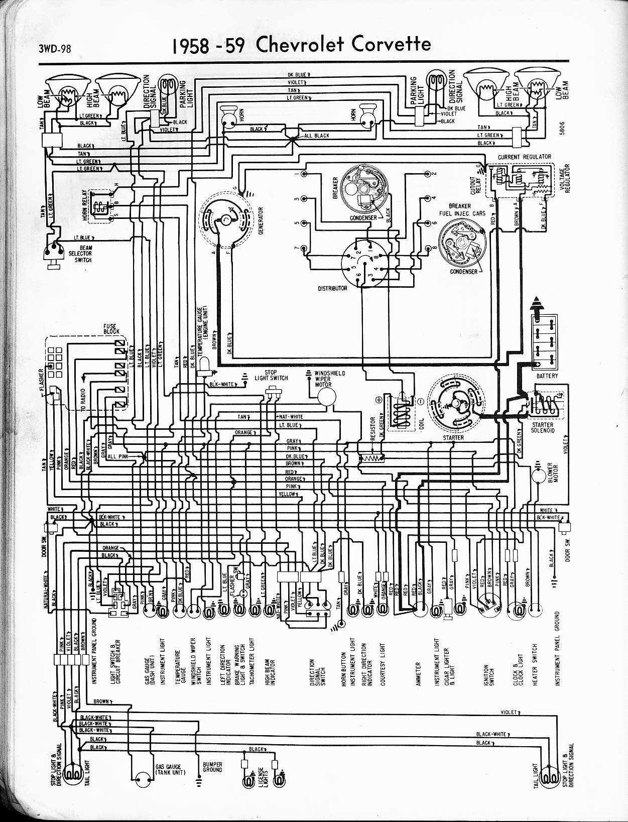Strange 1958 Chevrolet Steering Column Wiring Wiring Diagram Wiring Cloud Xortanetembamohammedshrineorg