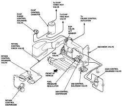 KV_3758] 96 Honda Accord Vacuum Diagram Further 95 Honda Civic Engine  Diagram Wiring DiagramXolia Unpr Eachi Expe Nful Mohammedshrine Librar Wiring 101