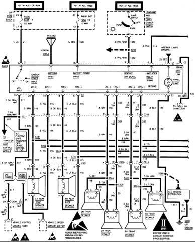 VZ_9197] 2011 Chevy Tahoe Wiring Diagram Free DiagramEumqu Hicag Momece Tivexi Tixat Mohammedshrine Librar Wiring 101