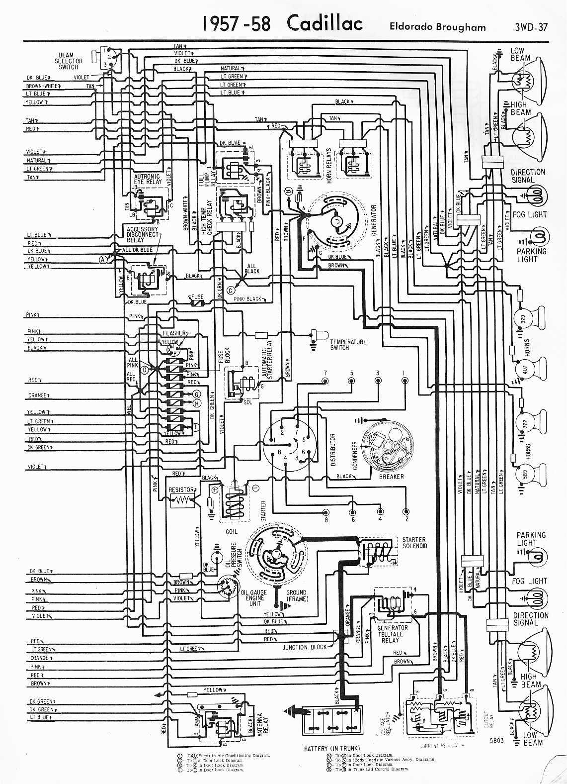 Strange Dean Cadillac Wiring Diagram Wiring Diagram Wiring Cloud Timewinrebemohammedshrineorg