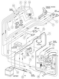 ek_6014] club car starter wiring download diagram  spoat jebrp proe hendil mohammedshrine librar wiring 101