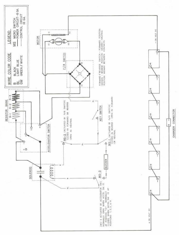 [DIAGRAM_4PO]  FS_0337] 97 Ezgo Cart Dcs Wiring Diagram Get Free Image About Wiring  Diagram Schematic Wiring | Dcs Wiring Schematic |  | Monoc Majo Umize Penghe Isra Mohammedshrine Librar Wiring 101