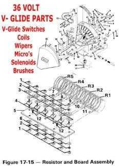 Prime Club Car Ds Axle Diagram Diagram Wiring Cloud Hisonepsysticxongrecoveryedborg