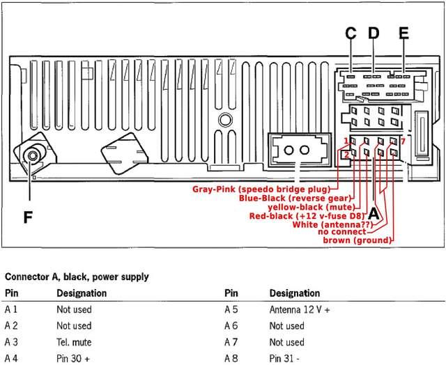 [SCHEMATICS_4PO]  RR_2145] Porsche 987 Wiring Diagrams Wiring Diagram | 1999 Porsche Boxster Wiring Diagram |  | Stap Tixat Mohammedshrine Librar Wiring 101