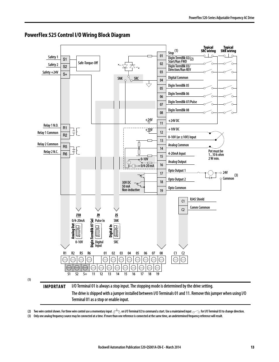 rockwell powerflex 700 wiring diagram 2008 f150 wire diagram -  musa.drwing-36.turismoderuta.it  free download wiring diagram and schematics