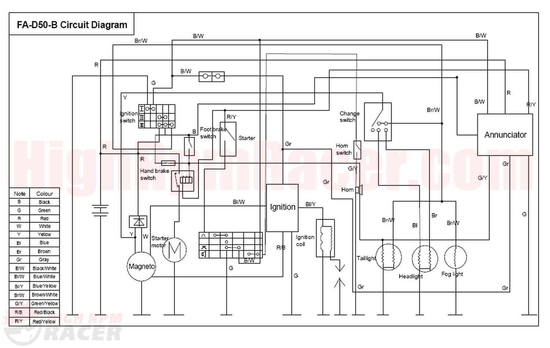 loncin 200cc atv wiring diagram fx 5839  50cc chinese atv wiring diagram on loncin quad bike  atv wiring diagram on loncin quad bike