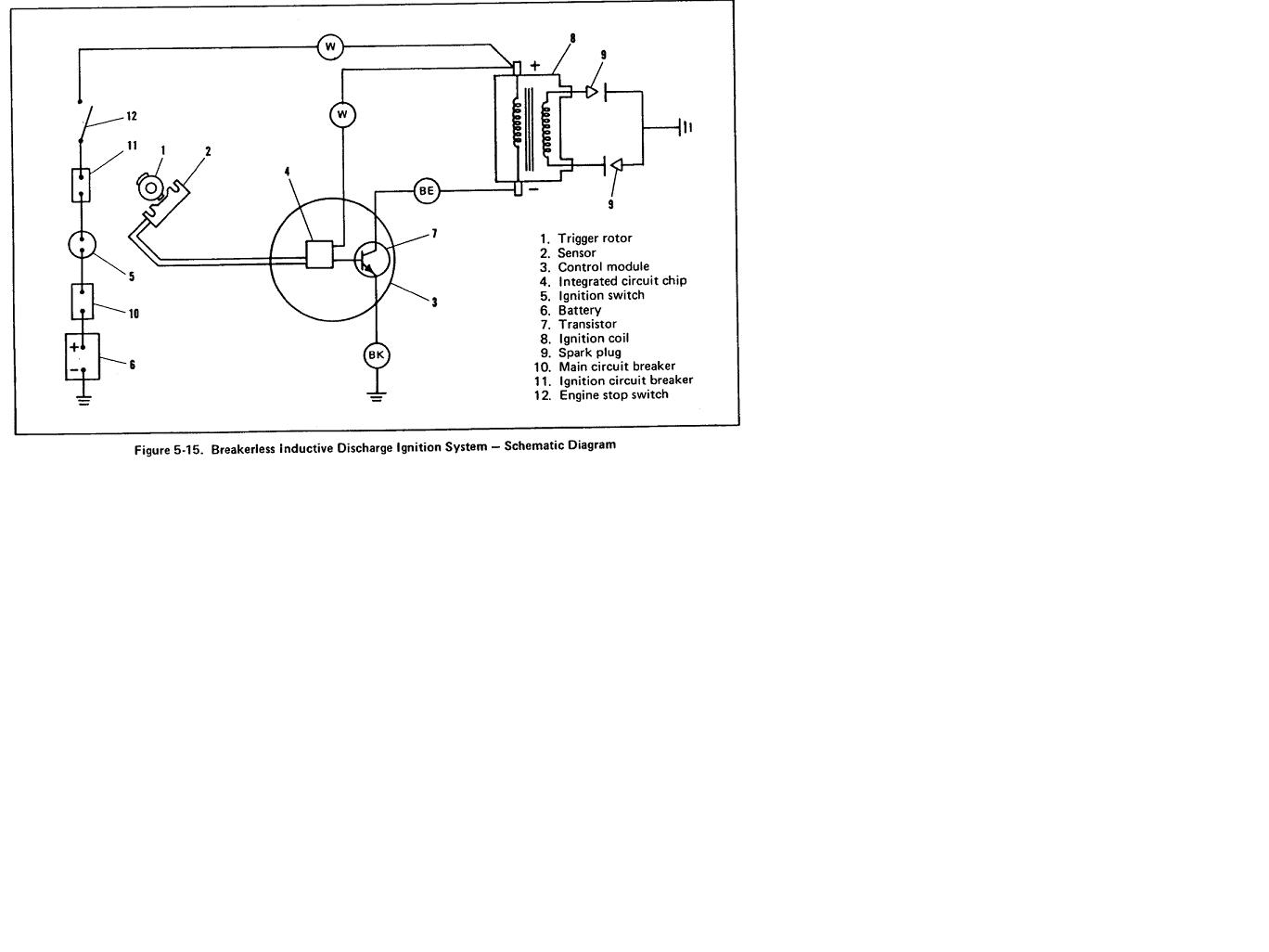 Dyna 2000 Ignition Wiring Diagram Suzuki from static-resources.imageservice.cloud