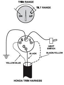 Peachy Johnson Trim Gauge Wiring Diagram General Wiring Diagram Data Wiring Cloud Hemtegremohammedshrineorg