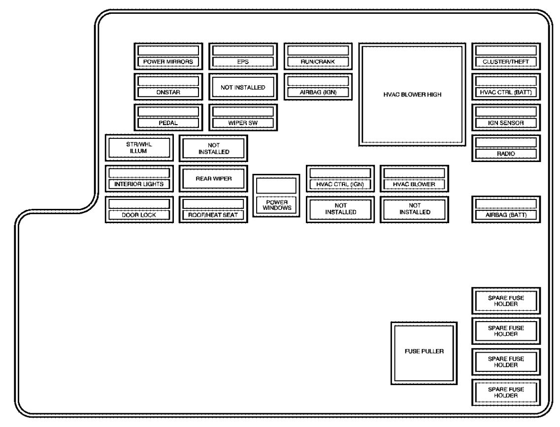 Excellent 2007 Pontiac G6 Fuse Box Basic Electronics Wiring Diagram Wiring Cloud Domeilariaidewilluminateatxorg