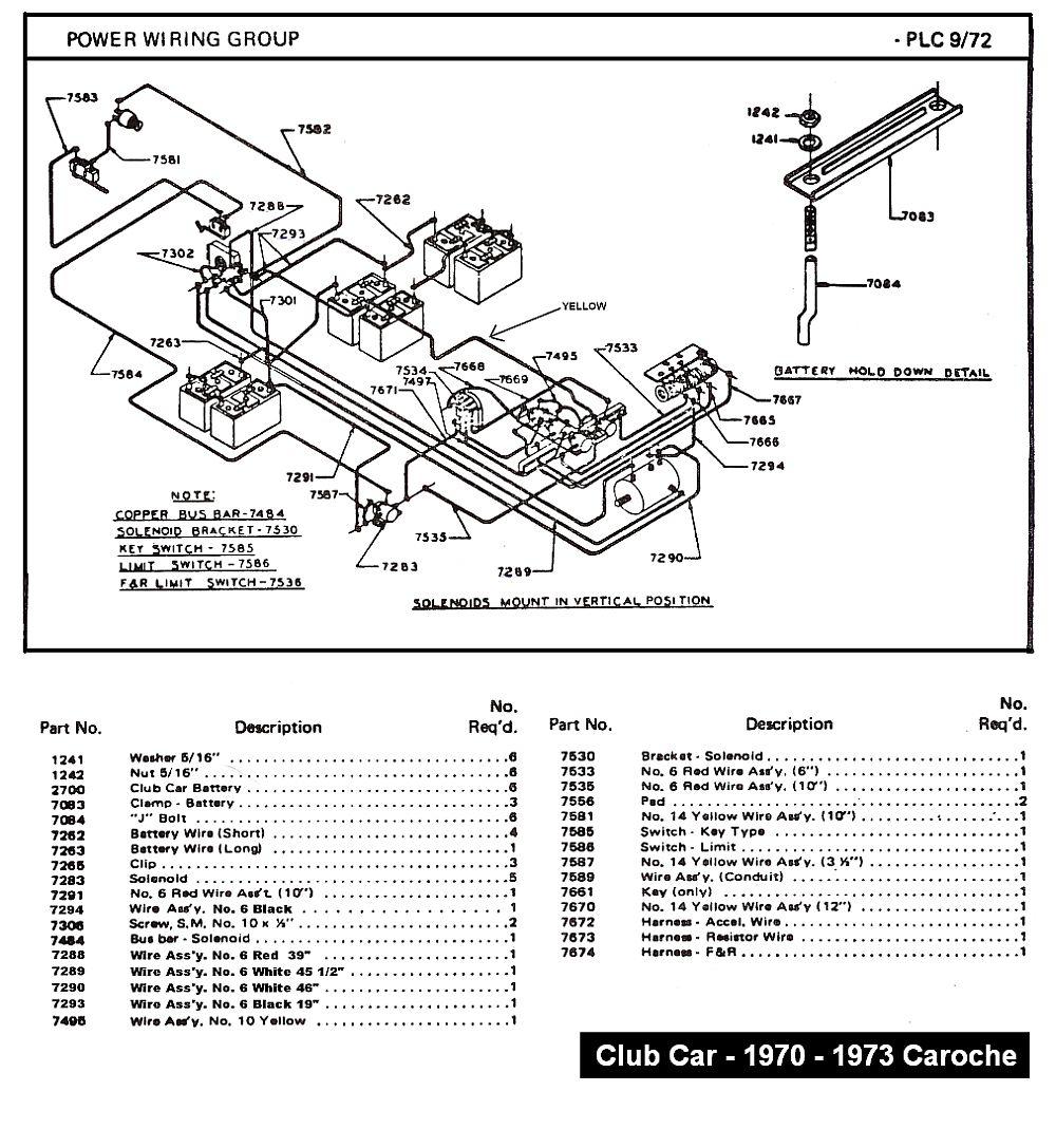 2005 club car ds wiring diagram cd 5591  club cart parts diagram wiring diagram  club cart parts diagram wiring diagram