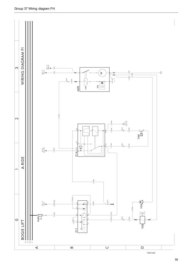 Volvo Truck Wiring Diagrams Free Vfd Wiring Practices Toyota Tps Yenpancane Jeanjaures37 Fr