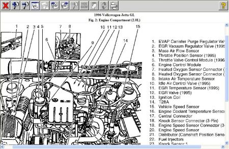 1996 vw jetta wiring diagrams volkswagen jetta 2 0 engine diagram wiring diagram data  volkswagen jetta 2 0 engine diagram