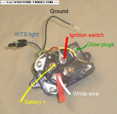 2001 F250 7 3 Glow Plug Wiring Harness - Dsl To Ethernet Wiring Diagram -  pump.2020ok-jiwa.jeanjaures37.frWiring Diagram Resource