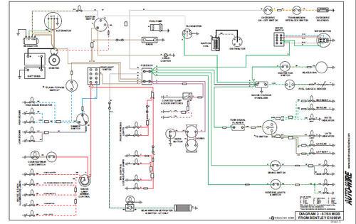 1970 Mgb Wiring Schematic 1976 350 Chevy Engine Diagram Diagramfords Pro Wirings Decorresine It