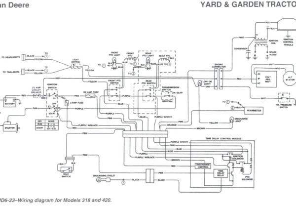 Stx38 Tractor Wiring Diagram from static-resources.imageservice.cloud
