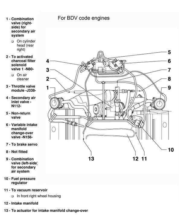 [DIAGRAM_5UK]  XS_0318] Audi A6 Engine Diagram Free Diagram | Abs Resevoir 2006 Audi A6 Engine Diagram |  | Phot Hylec Birdem Mohammedshrine Librar Wiring 101