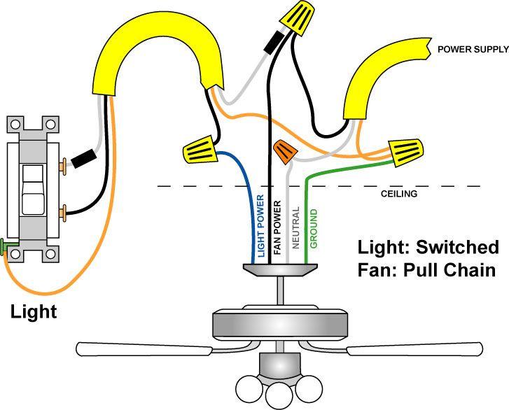 He 7420 5 Light Ceiling Fan Wiring Diagram