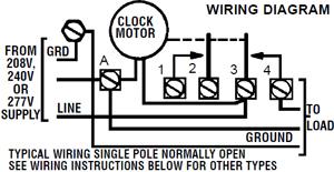 [SCHEMATICS_4NL]  AC_0862] Intermatic Photocell Wiring Diagram With Timer Free Diagram | Intermatic Photocell Wiring Diagram 240 Volt |  | Atolo Rosz Epsy Pap Mohammedshrine Librar Wiring 101