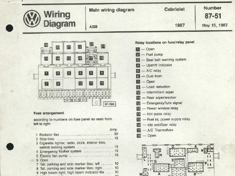 1992 vw cabriolet wiring diagram 1992 vw cabriolet wiring diagram wiring diagram data  1992 vw cabriolet wiring diagram