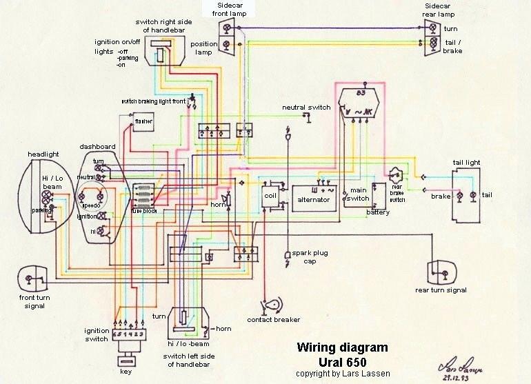 1990 softail wiring diagram  pietrodavicoit wavetribute