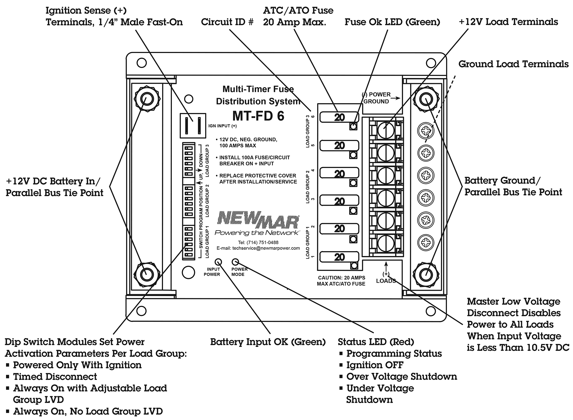 ow_6109] newmar rv wiring diagram newmar fuse box  caba viewor flui opein mohammedshrine librar wiring 101