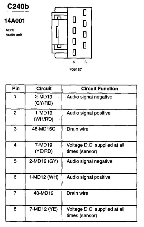 Groovy 2003 Lincoln Ls Wiring Diagram Basic Electronics Wiring Diagram Wiring Cloud Mousmenurrecoveryedborg