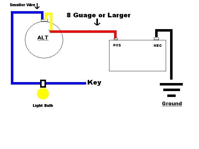 Zs 9667 Alternator Wiring In Addition Gm One Wire Alternator