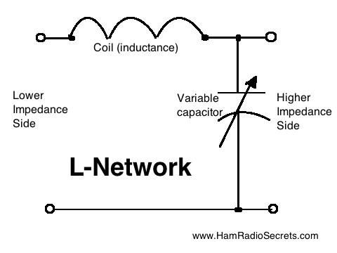 Marvelous Homebrew Antenna Tuner A Best Of Breed Version Wiring Cloud Hemtegremohammedshrineorg