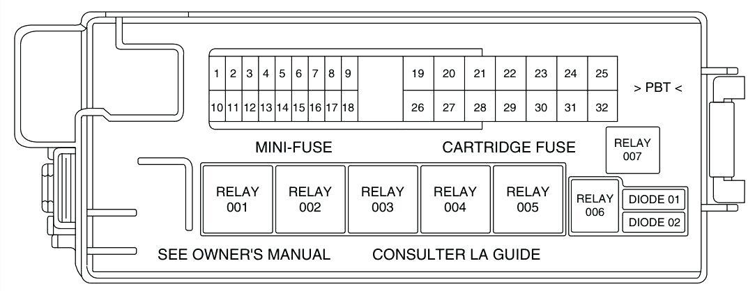 02 ls fuse diagram - wiring diagrams site know-district-a -  know-district-a.geasparquet.it  geas parquet