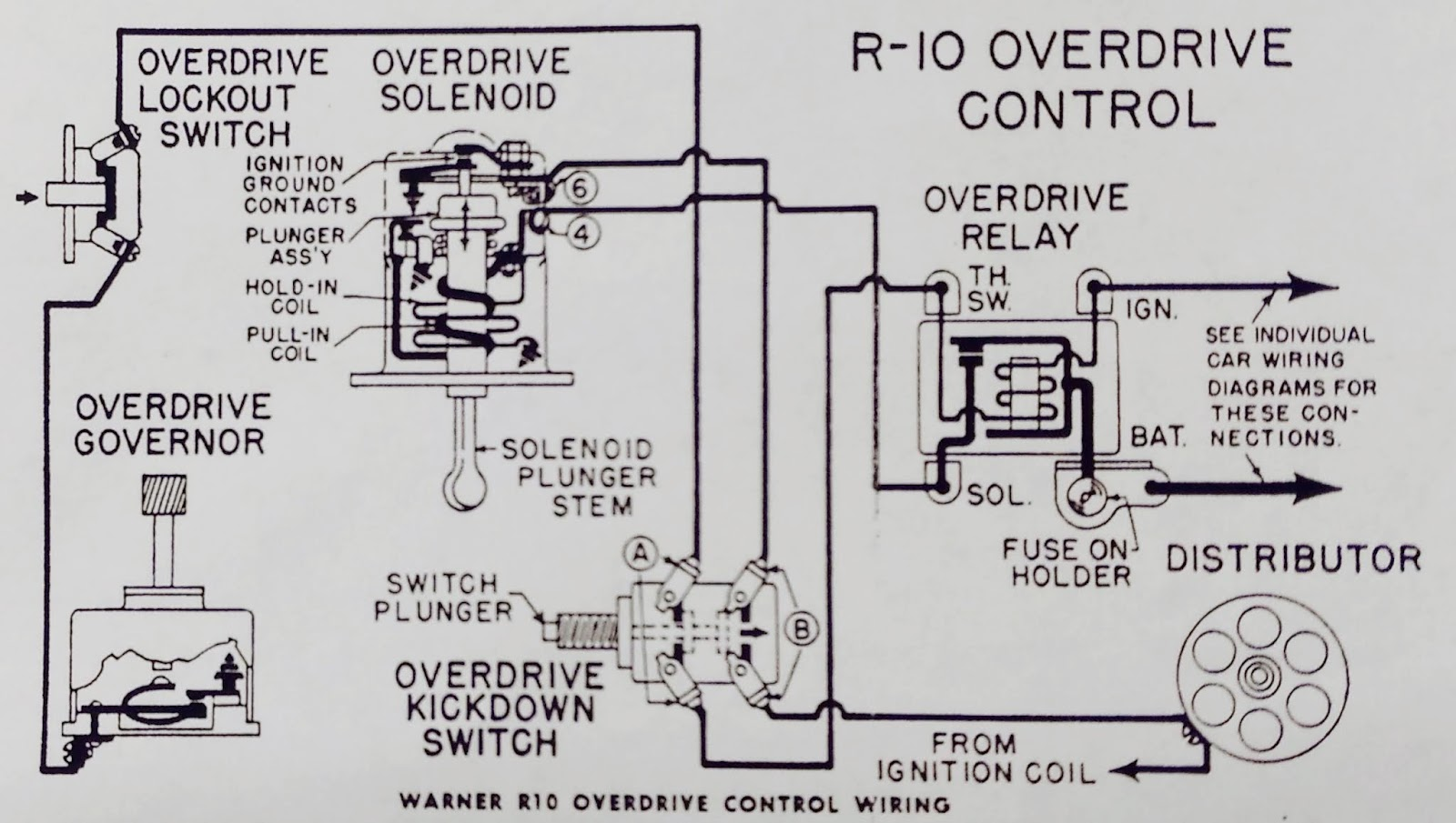 Magnificent Randy Wiring Diagram Basic Electronics Wiring Diagram Wiring Cloud Cranvenetmohammedshrineorg