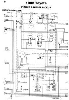 [SCHEMATICS_4UK]  DB_9350] Diagram Toyota Wiring Diagrams 1990 Toyota Camry Fuse Box Diagram  1984   1984 Toyota 4runner Wiring Diagram      Orsal Para Isra Mohammedshrine Librar Wiring 101