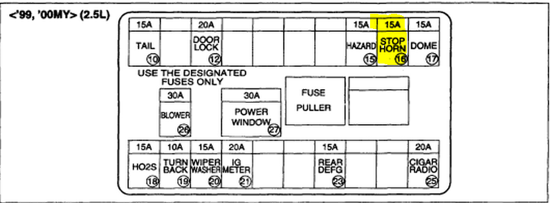 [ZHKZ_3066]  GK_1807] Suzuki Jimny Fuse Box Diagram Download Diagram | 2004 Suzuki Xl7 Fuse Box Diagram |  | Cosm Erbug Ixtu Gray Sulf Teria Xaem Ical Licuk Carn Rious Sand Lukep Oxyt  Rmine Shopa Mohammedshrine Librar Wiring 101
