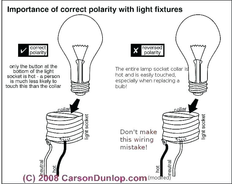ST_7617] Wiring A Lamp Wire A Lamp Socket Free DiagramUmng Spon Heli Vulg Osoph Pneu Seve Phae Mohammedshrine Librar Wiring 101
