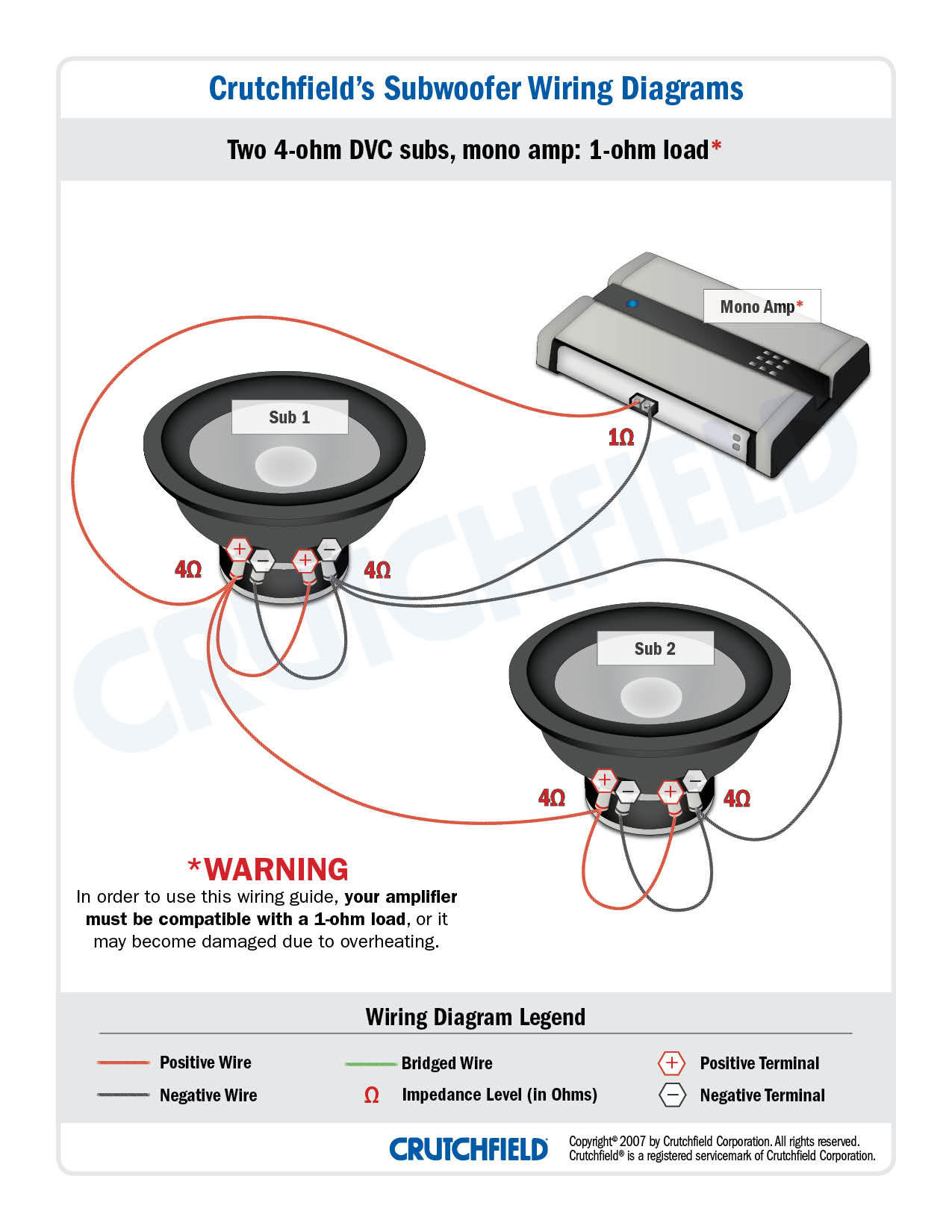 Prime Subwoofer Wiring Diagrams How To Wire Your Subs Wiring Cloud Gufailluminateatxorg